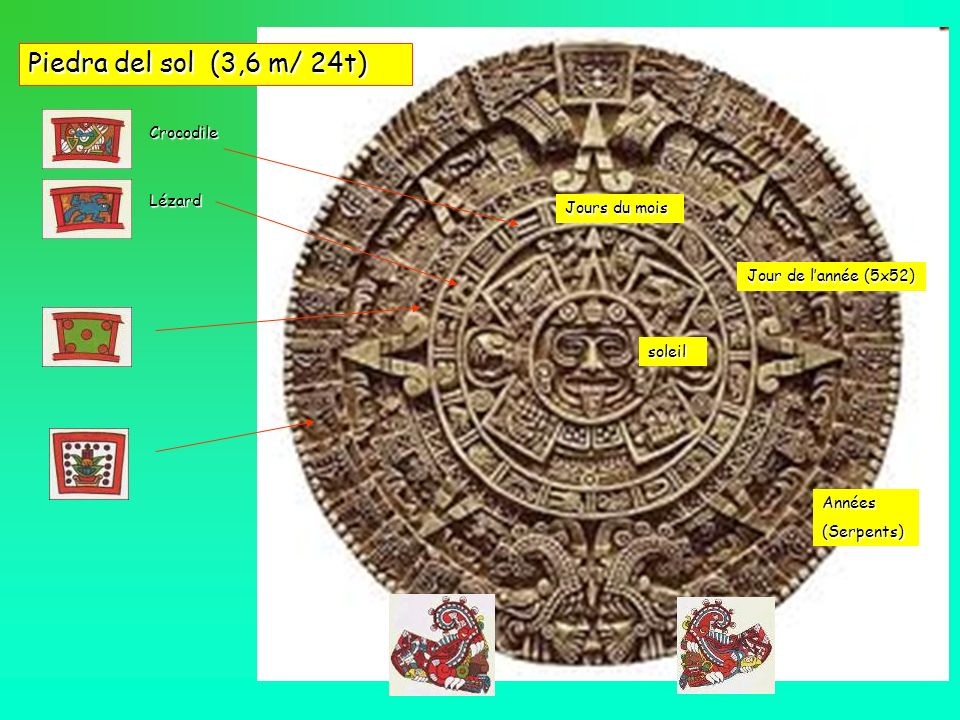 Piedra del sol (3,6 m/ 24t) Crocodile Lézard Jours du mois