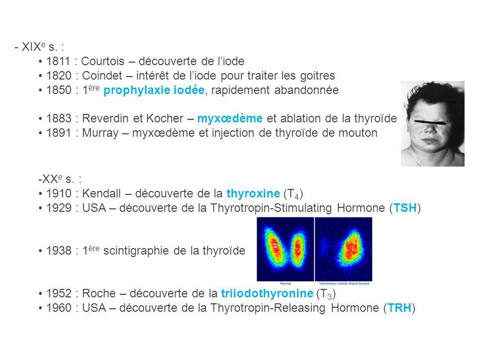 XIXe s. : 1811 : Courtois – découverte de l'iode. 1820 : Coindet – intérêt de l'iode pour traiter les goitres.