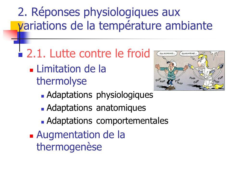 2. Réponses physiologiques aux variations de la température ambiante