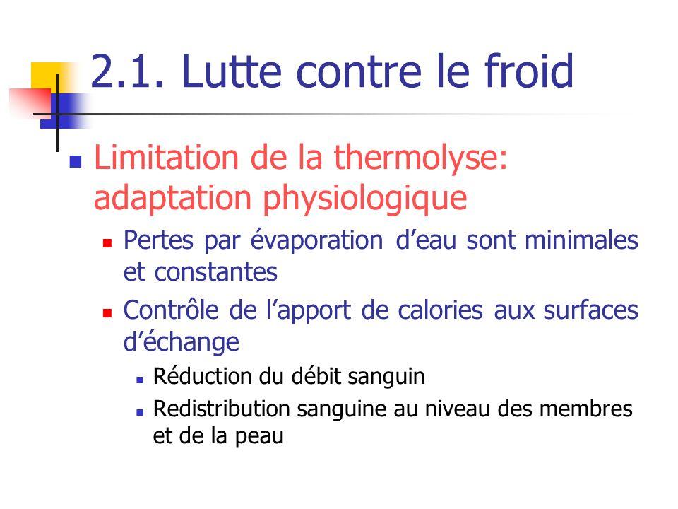 2.1. Lutte contre le froid Limitation de la thermolyse: adaptation physiologique. Pertes par évaporation d'eau sont minimales et constantes.