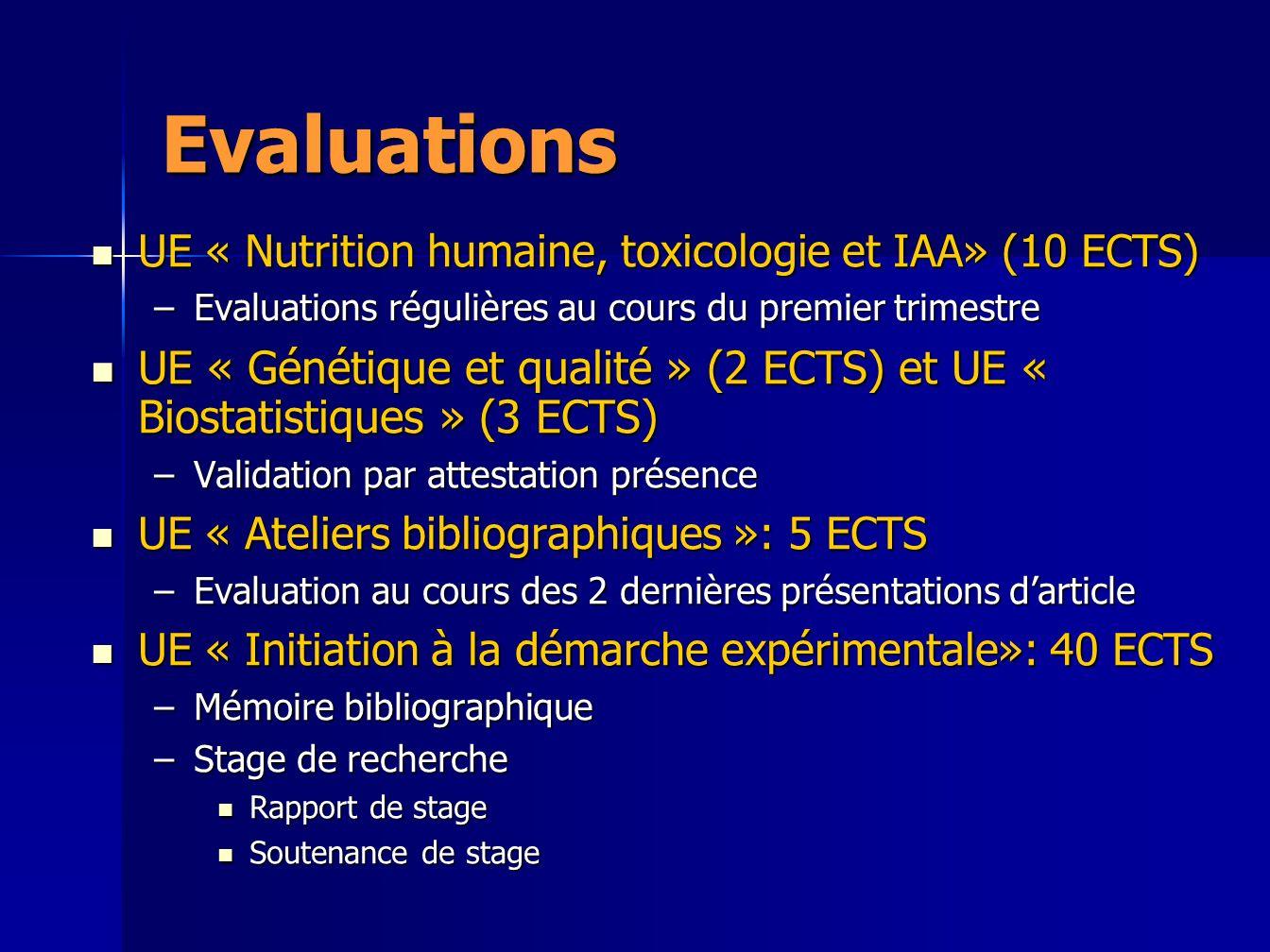 Evaluations UE « Nutrition humaine, toxicologie et IAA» (10 ECTS) Evaluations régulières au cours du premier trimestre.