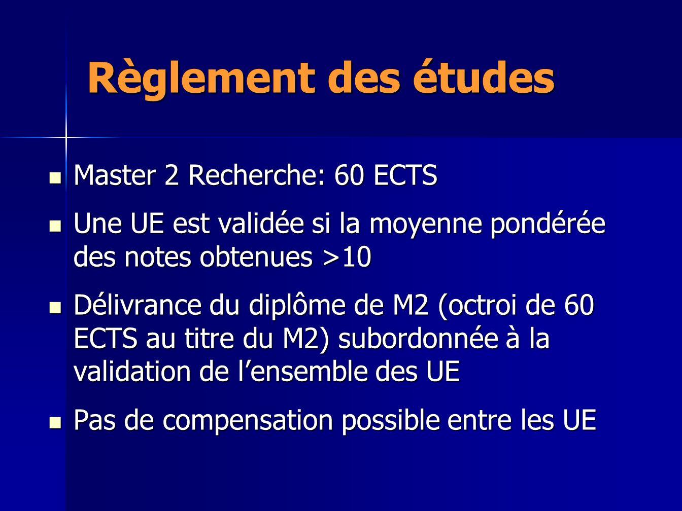 Règlement des études Master 2 Recherche: 60 ECTS