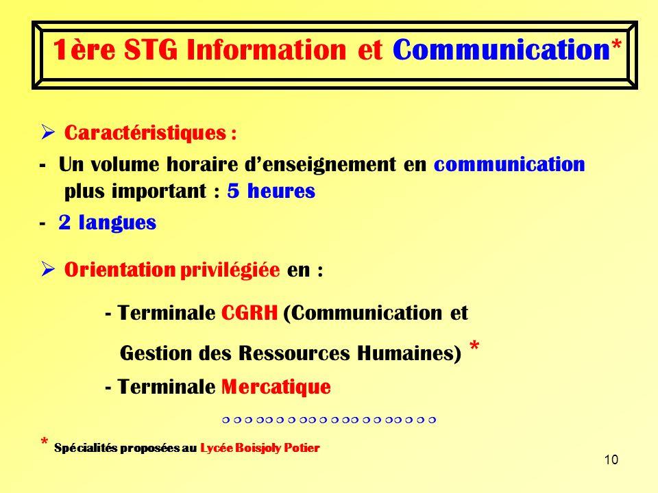 1ère STG Information et Communication*