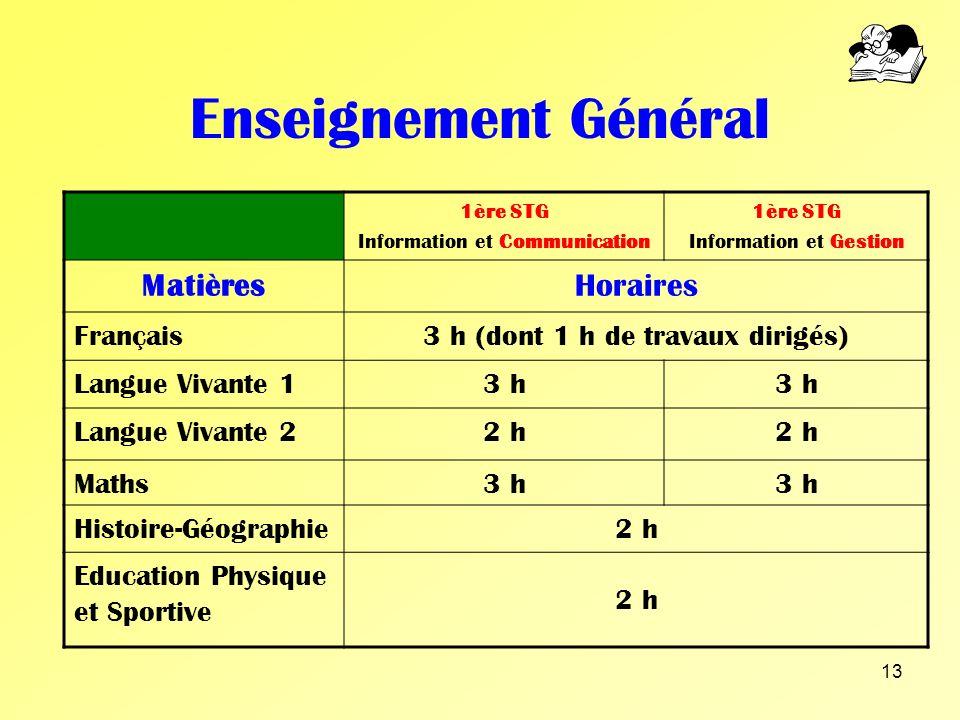 Enseignement Général Matières Horaires Français