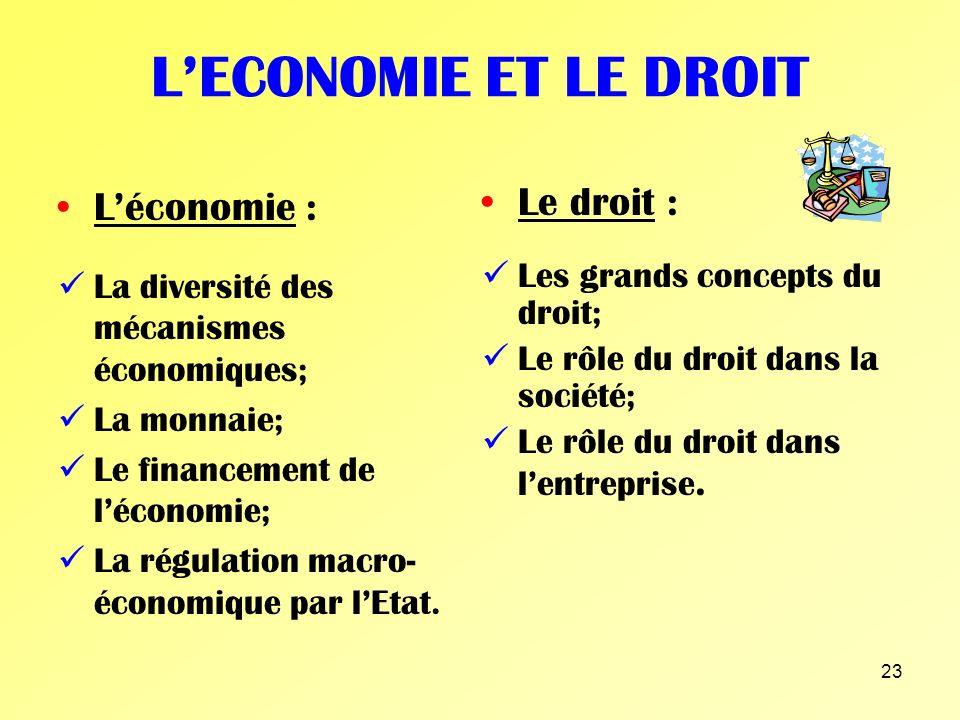 L'ECONOMIE ET LE DROIT L'économie : Le droit :
