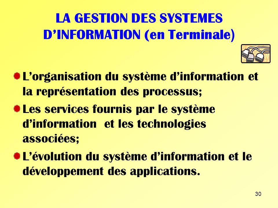 LA GESTION DES SYSTEMES D'INFORMATION (en Terminale)