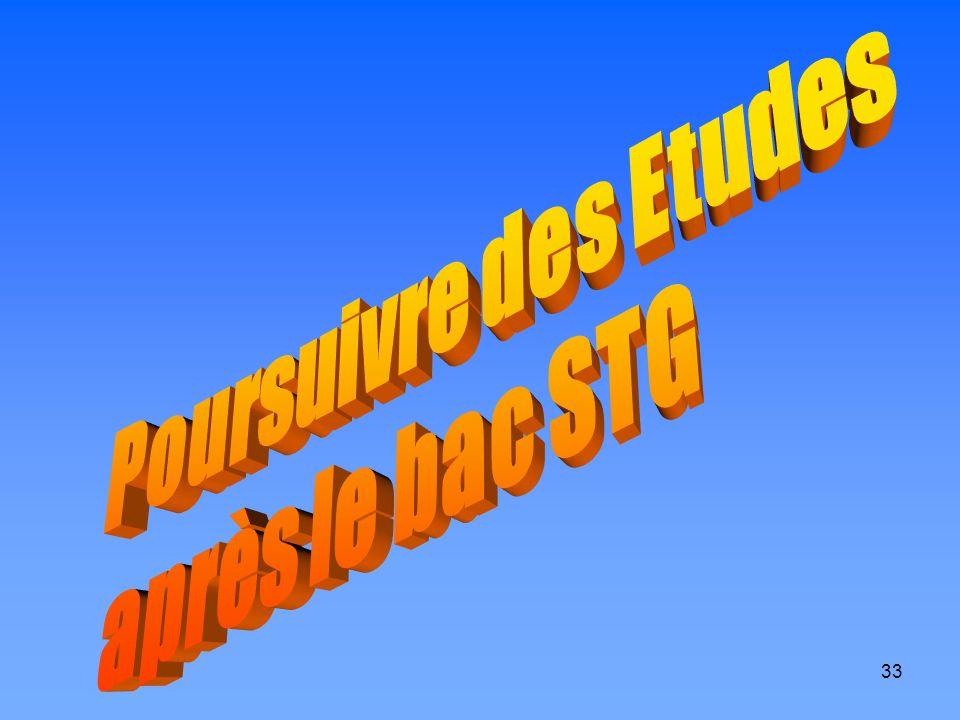 Poursuivre des Etudes après le bac STG