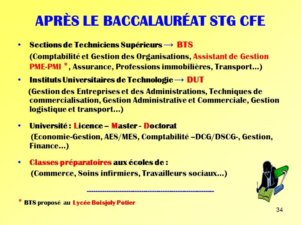 APRÈS LE BACCALAURÉAT STG CFE