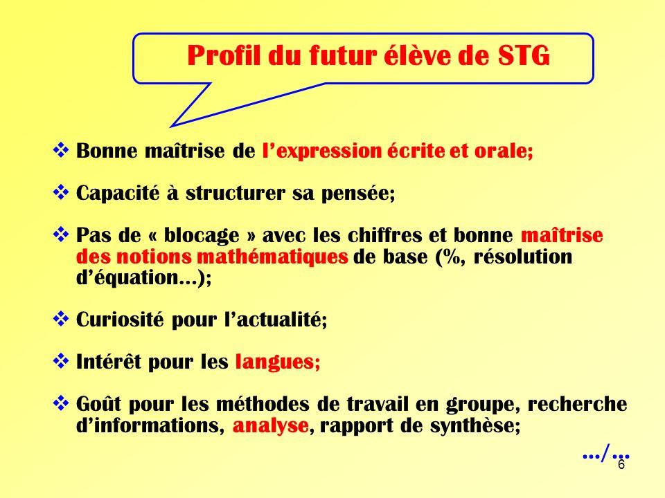 Profil du futur élève de STG