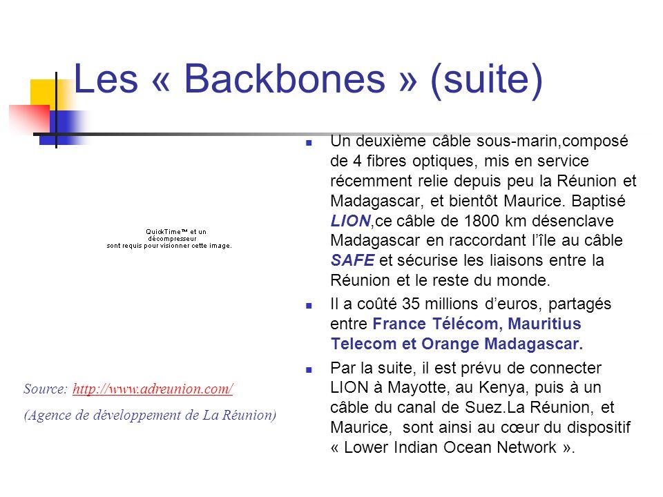 Les « Backbones » (suite)