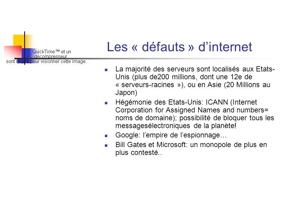 Les « défauts » d'internet