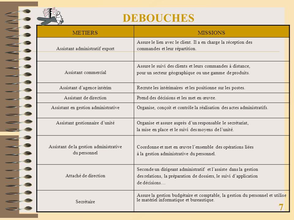 DEBOUCHES 7 METIERS MISSIONS Assistant administratif export