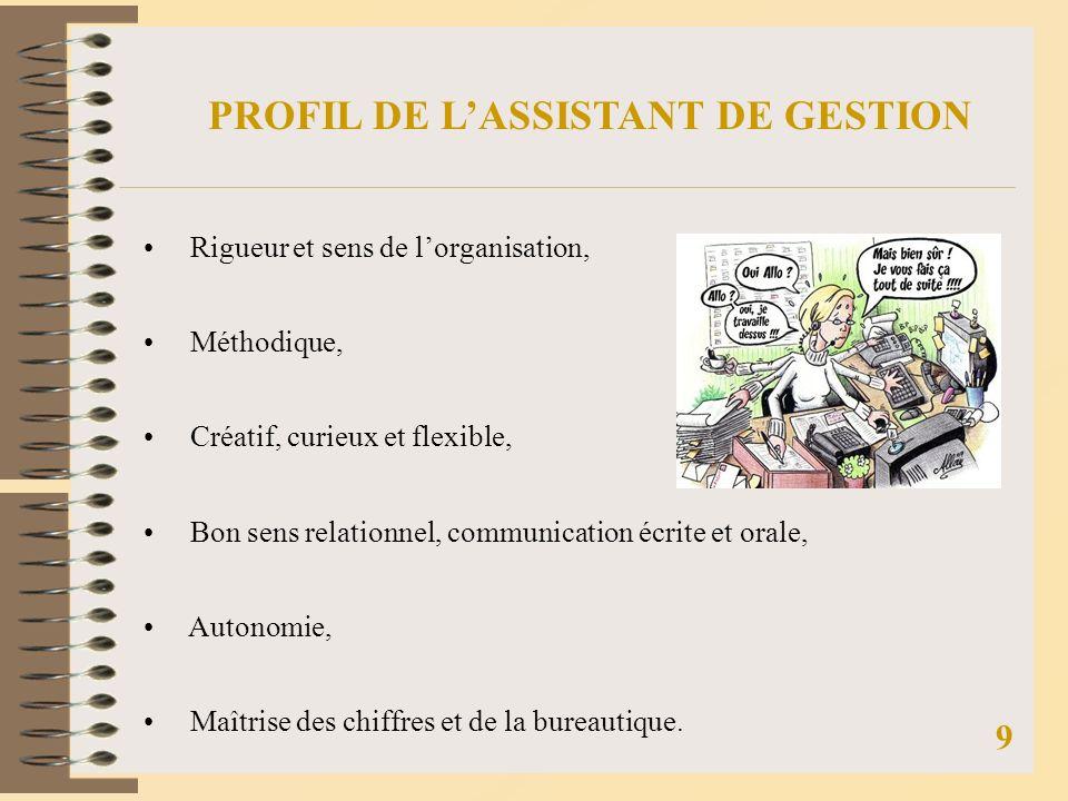 PROFIL DE L'ASSISTANT DE GESTION