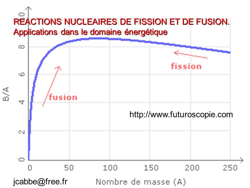 REACTIONS NUCLEAIRES DE FISSION ET DE FUSION