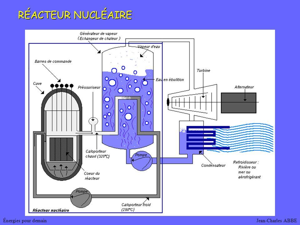RÉACTEUR NUCLÉAIRE Énergies pour demain Jean-Charles ABBE