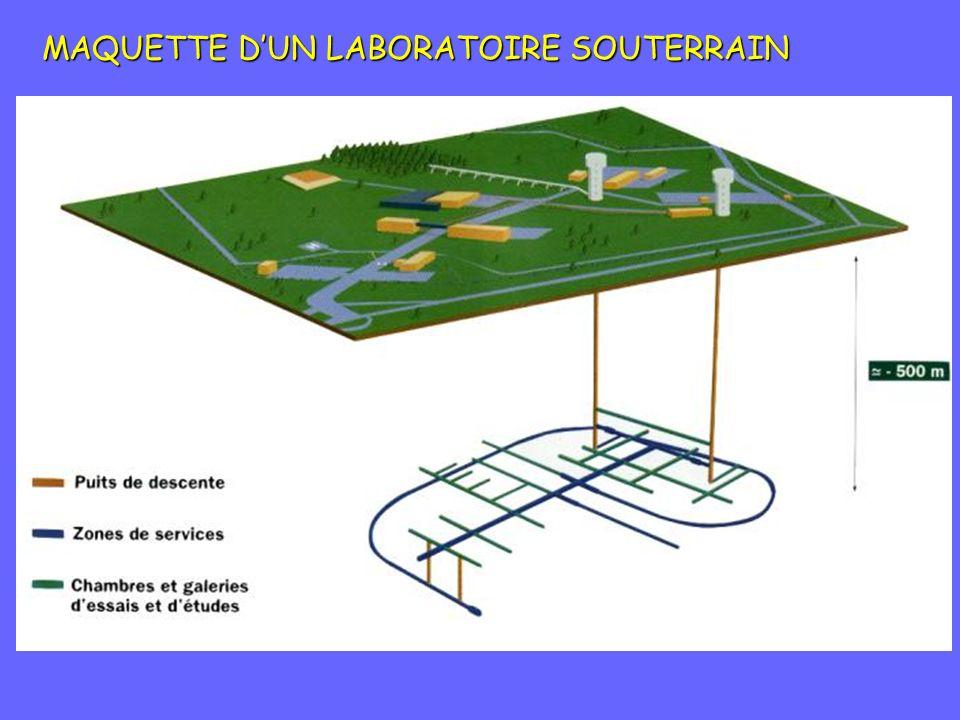 MAQUETTE D'UN LABORATOIRE SOUTERRAIN