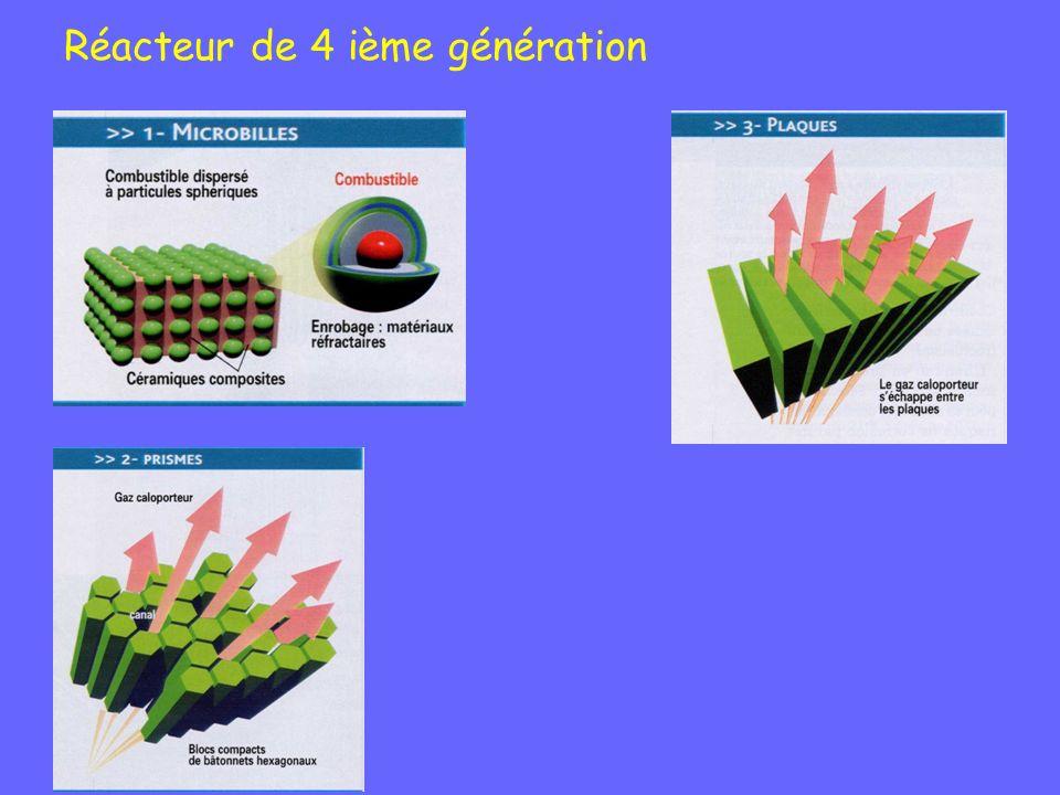 Réacteur de 4 ième génération