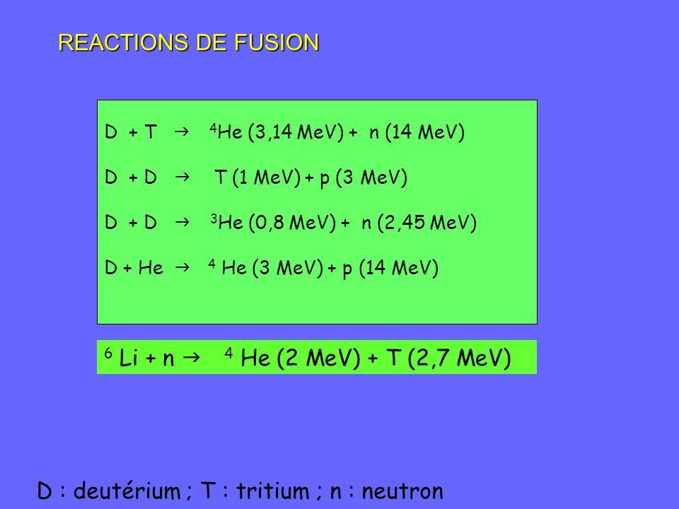 D : deutérium ; T : tritium ; n : neutron
