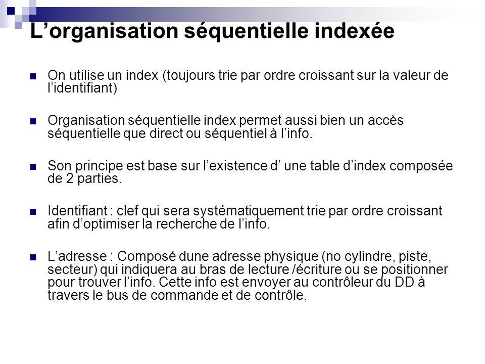 L'organisation séquentielle indexée