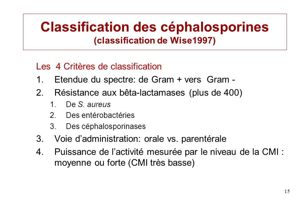 Classification des céphalosporines (classification de Wise1997)