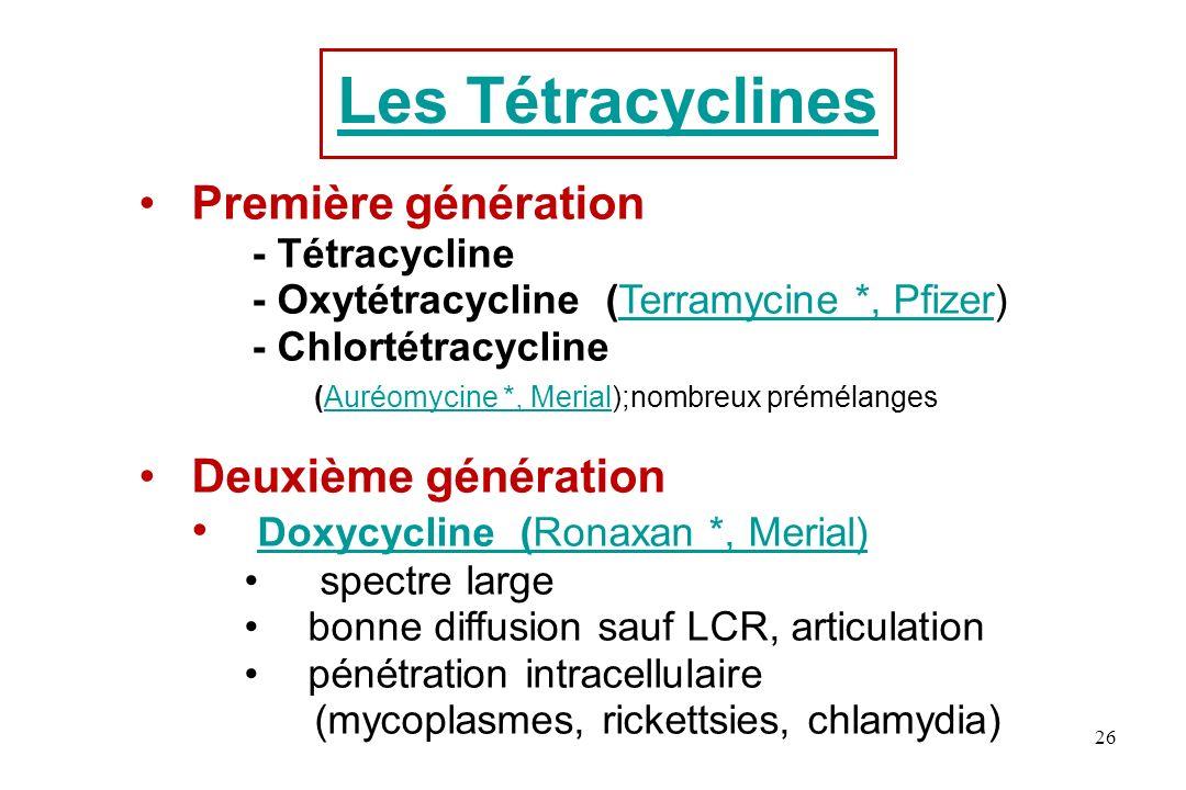 Les Tétracyclines Première génération Deuxième génération