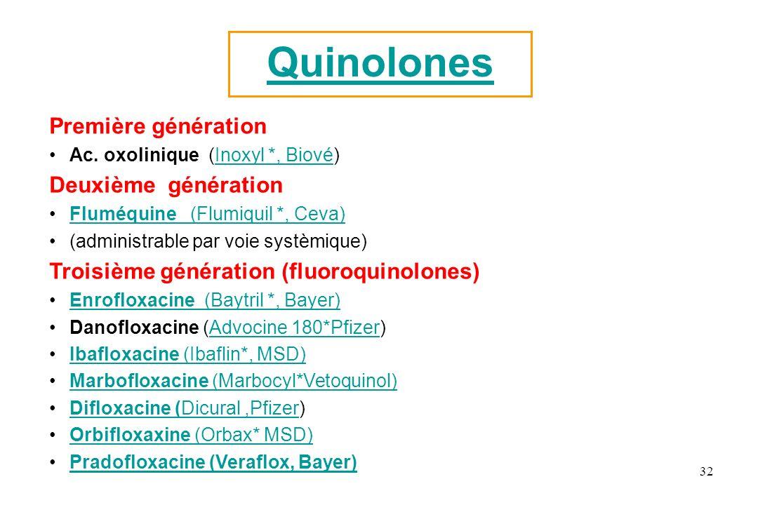 Quinolones Première génération Deuxième génération