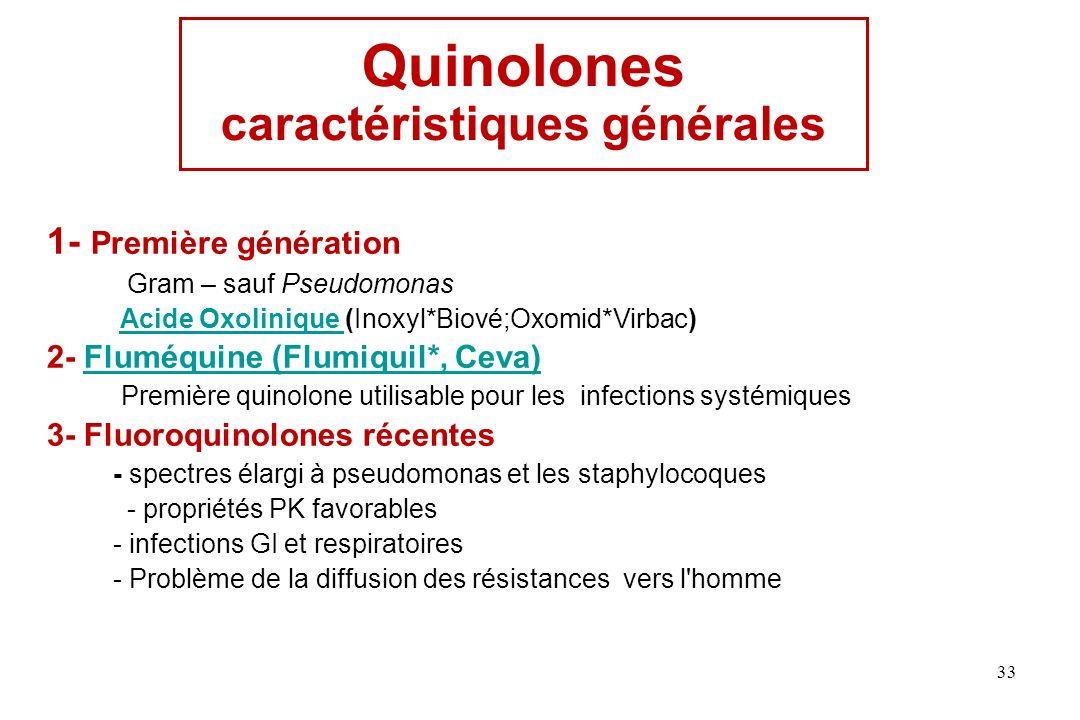 caractéristiques générales