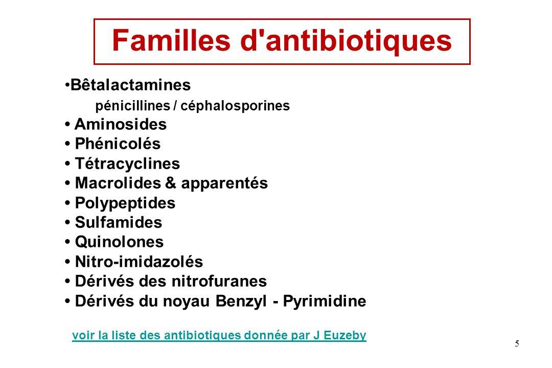 Familles d antibiotiques