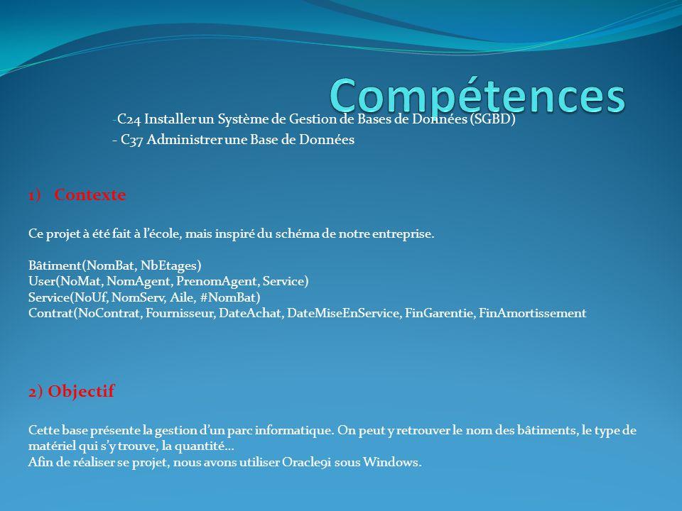 Compétences Contexte 2) Objectif