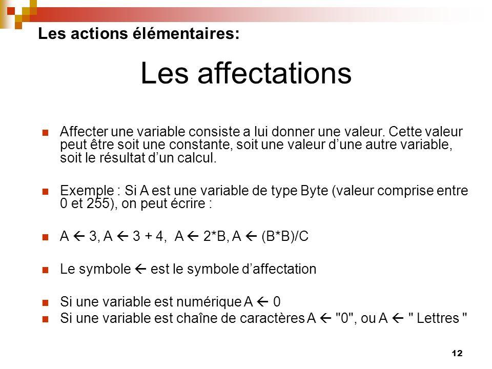 Les actions élémentaires:
