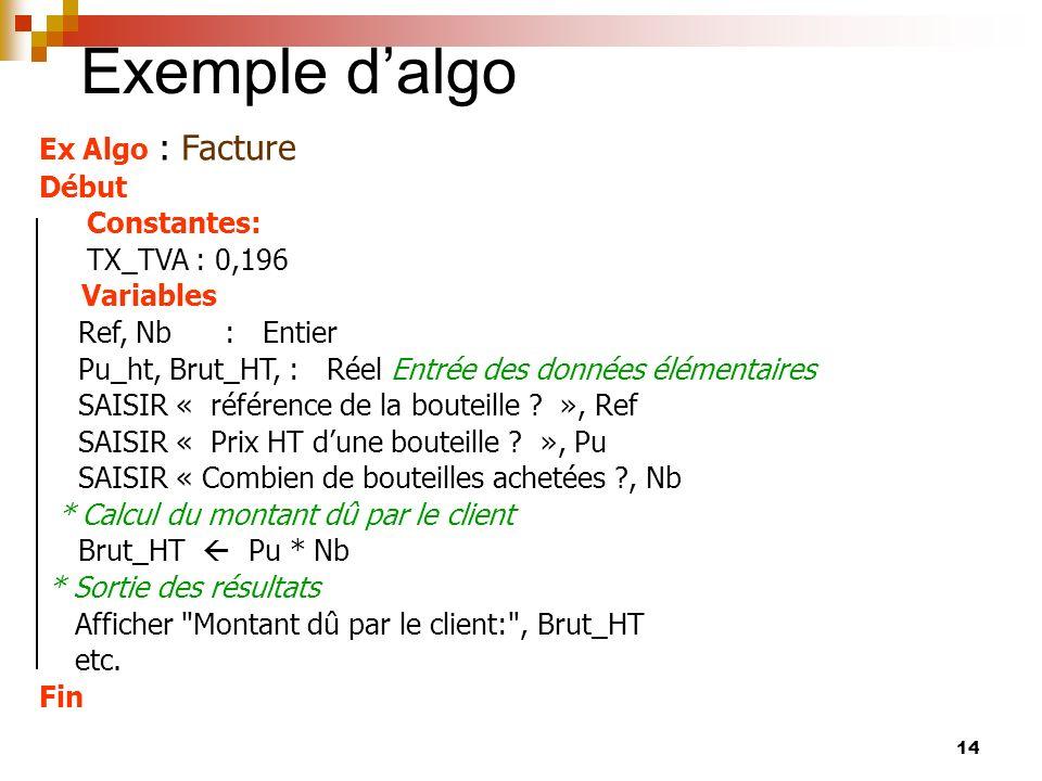 Exemple d'algo Ex Algo : Facture Début Constantes: TX_TVA : 0,196