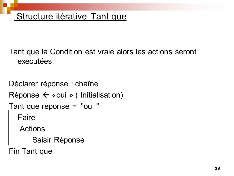 Structure itérative Tant que