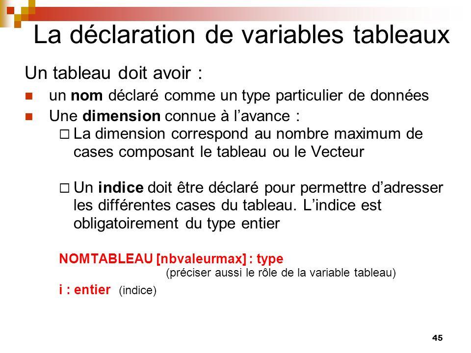 La déclaration de variables tableaux