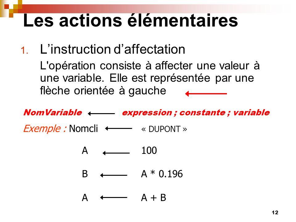 Les actions élémentaires