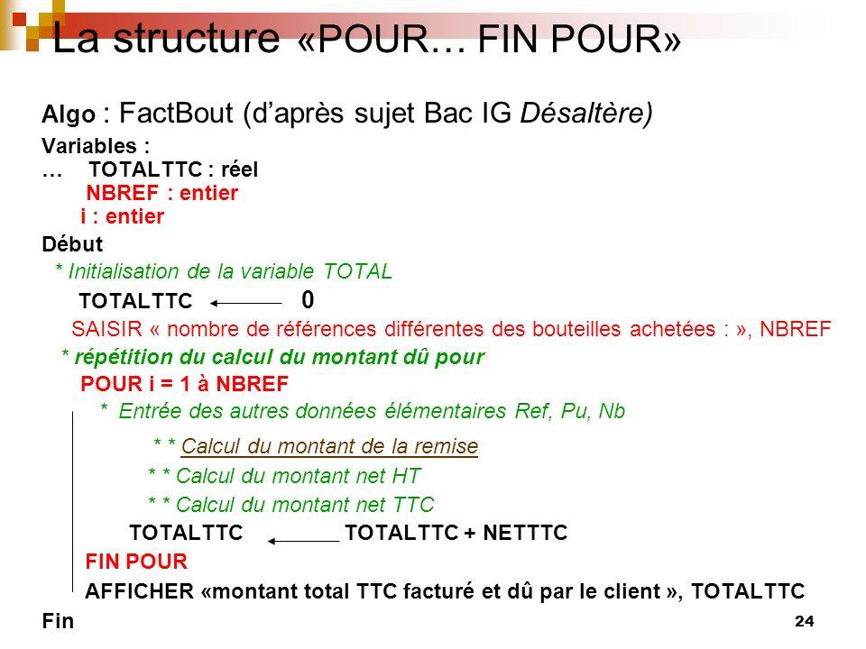 La structure «POUR… FIN POUR»