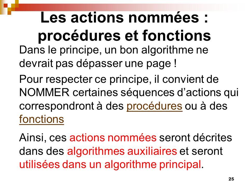 Les actions nommées : procédures et fonctions