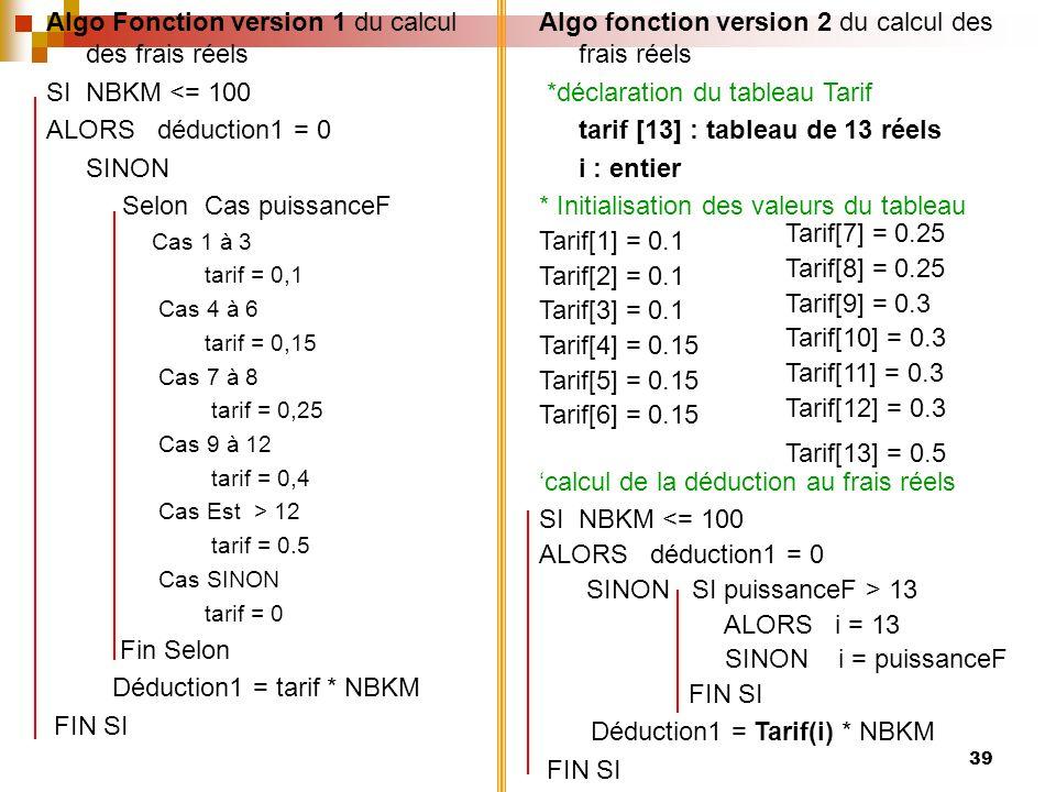 Algo Fonction version 1 du calcul des frais réels SI NBKM <= 100