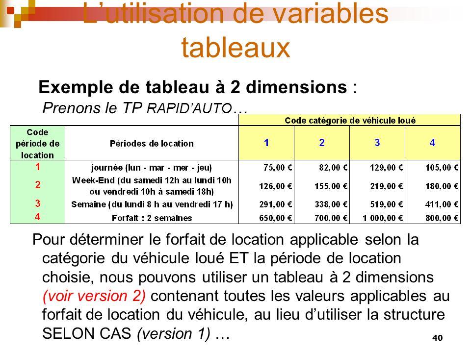L'utilisation de variables tableaux