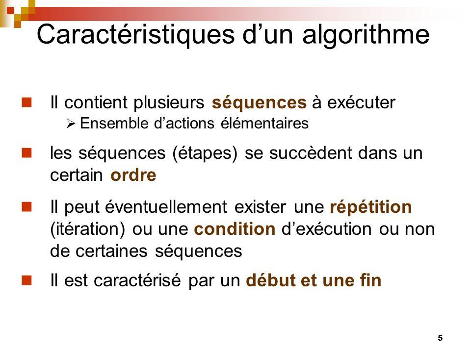 Caractéristiques d'un algorithme