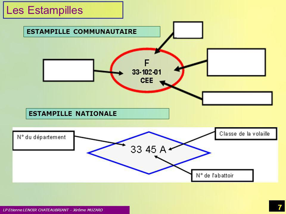 Les Estampilles ESTAMPILLE COMMUNAUTAIRE ESTAMPILLE NATIONALE