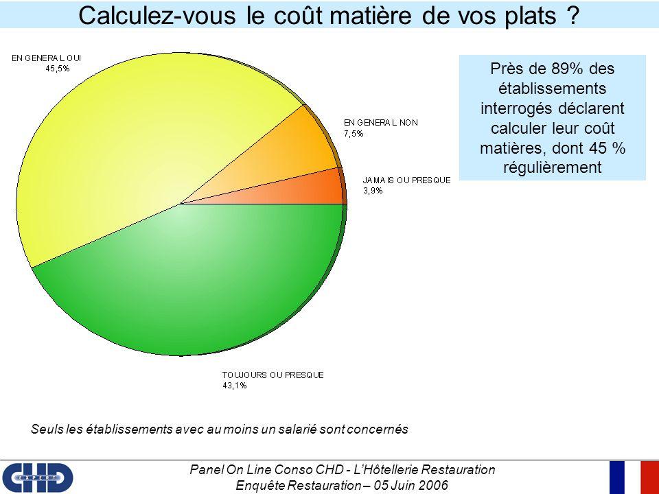 Calculez-vous le coût matière de vos plats