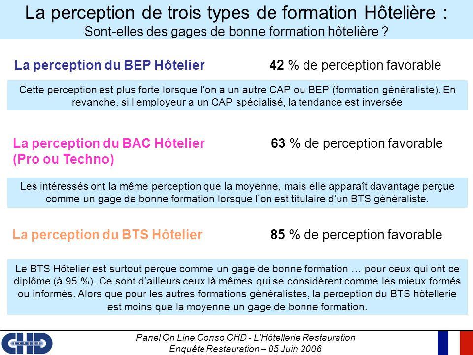 La perception de trois types de formation Hôtelière : Sont-elles des gages de bonne formation hôtelière