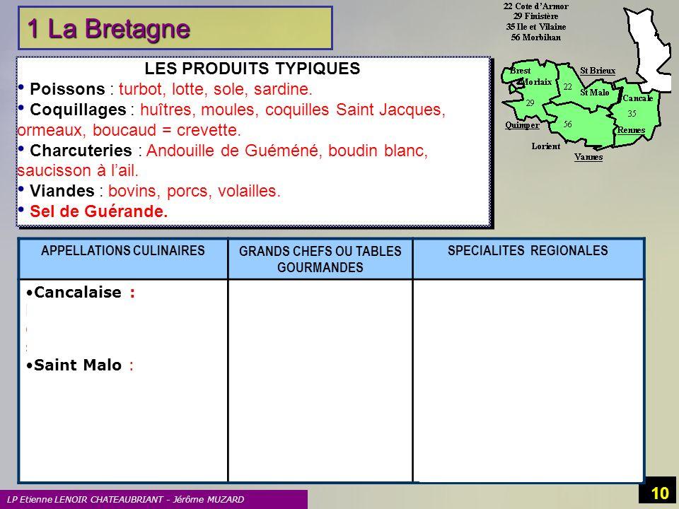 1 La Bretagne LES PRODUITS TYPIQUES