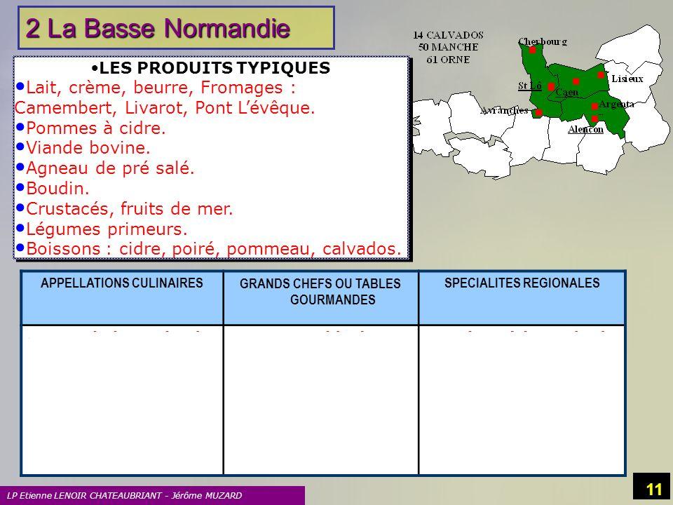 2 La Basse Normandie LES PRODUITS TYPIQUES. Lait, crème, beurre, Fromages : Camembert, Livarot, Pont L'évêque.