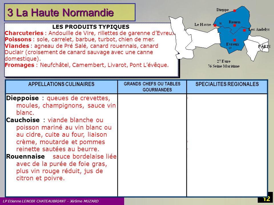 3 La Haute Normandie LES PRODUITS TYPIQUES. Charcuteries : Andouille de Vire, rillettes de garenne d'Evreux.