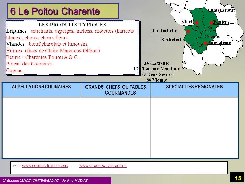 6 Le Poitou Charente LES PRODUITS TYPIQUES