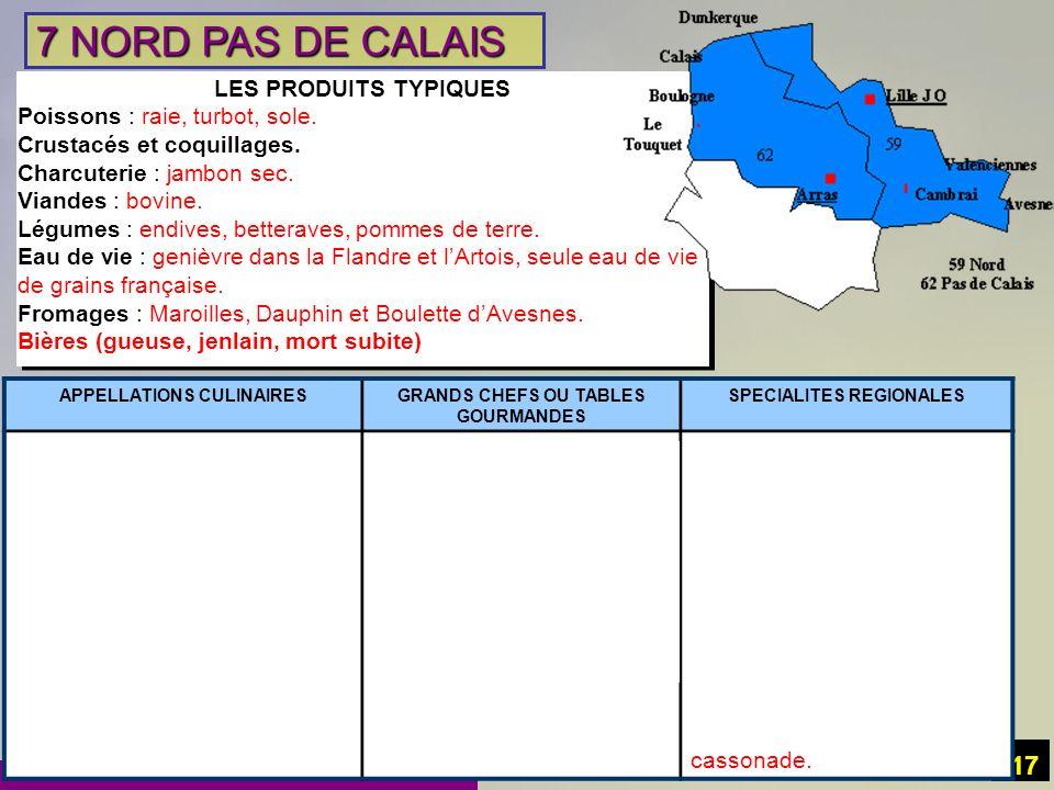 7 NORD PAS DE CALAIS LES PRODUITS TYPIQUES