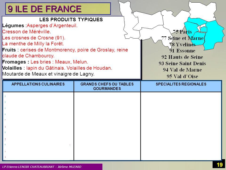 9 ILE DE FRANCE LES PRODUITS TYPIQUES Légumes :Asperges d'Argenteuil.