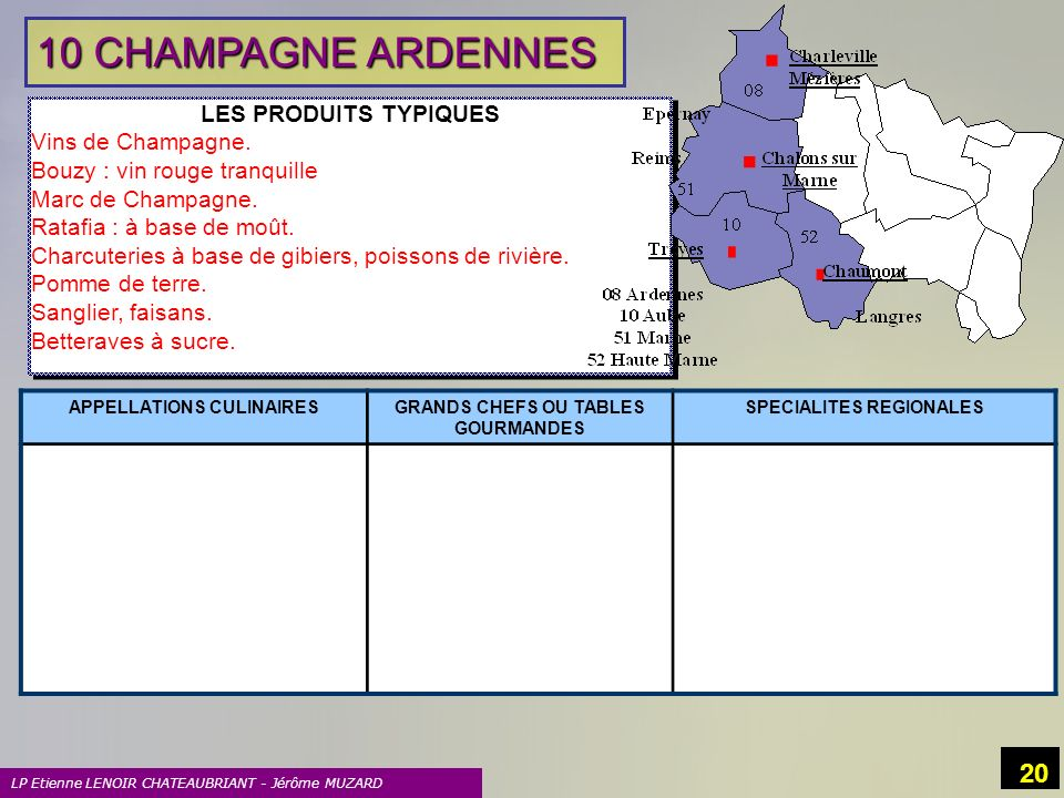 10 CHAMPAGNE ARDENNES LES PRODUITS TYPIQUES Vins de Champagne.