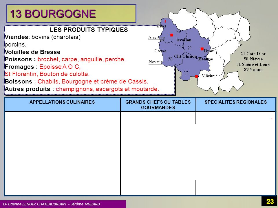 13 BOURGOGNE LES PRODUITS TYPIQUES Viandes: bovins (charolais)